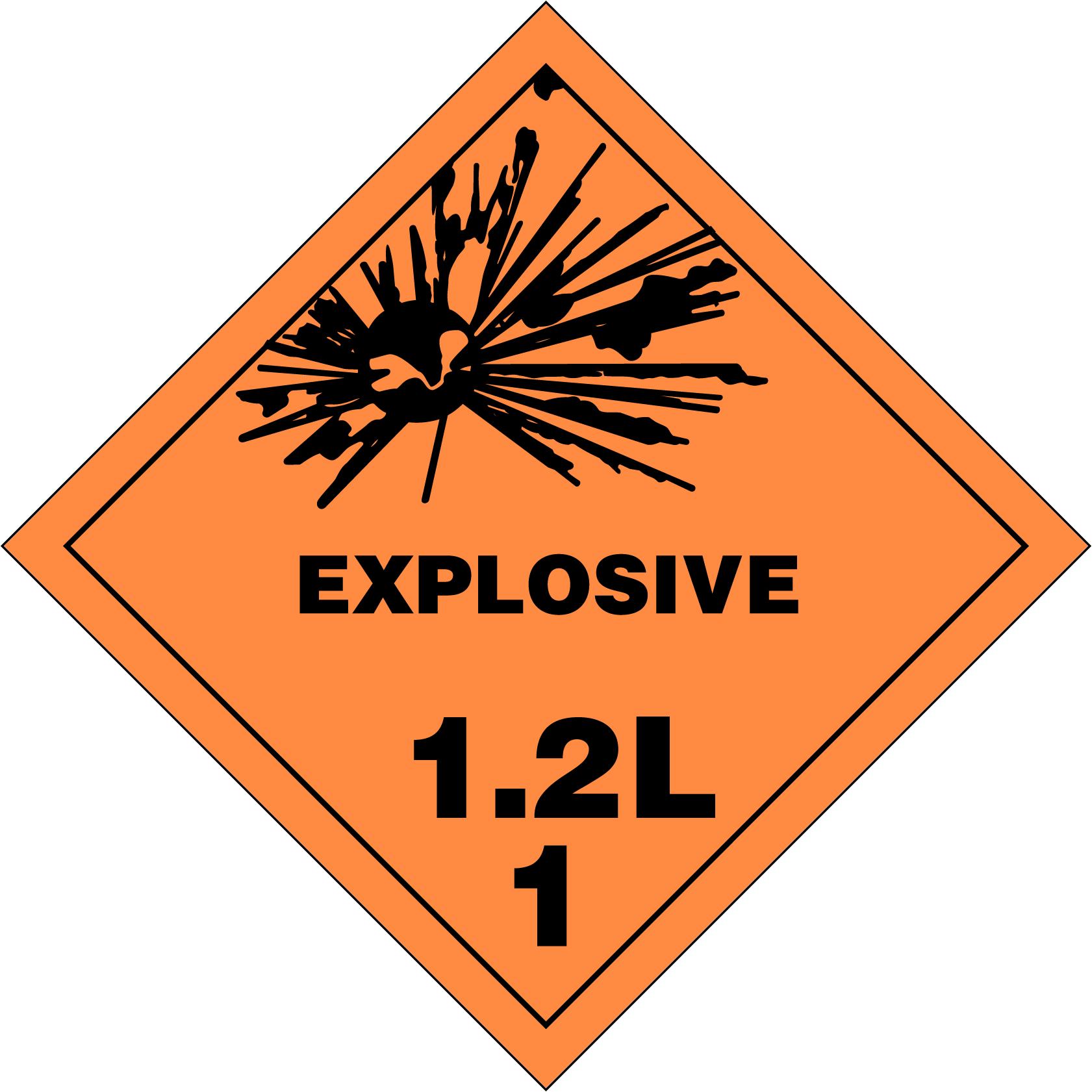 Current image with printable hazmat placards