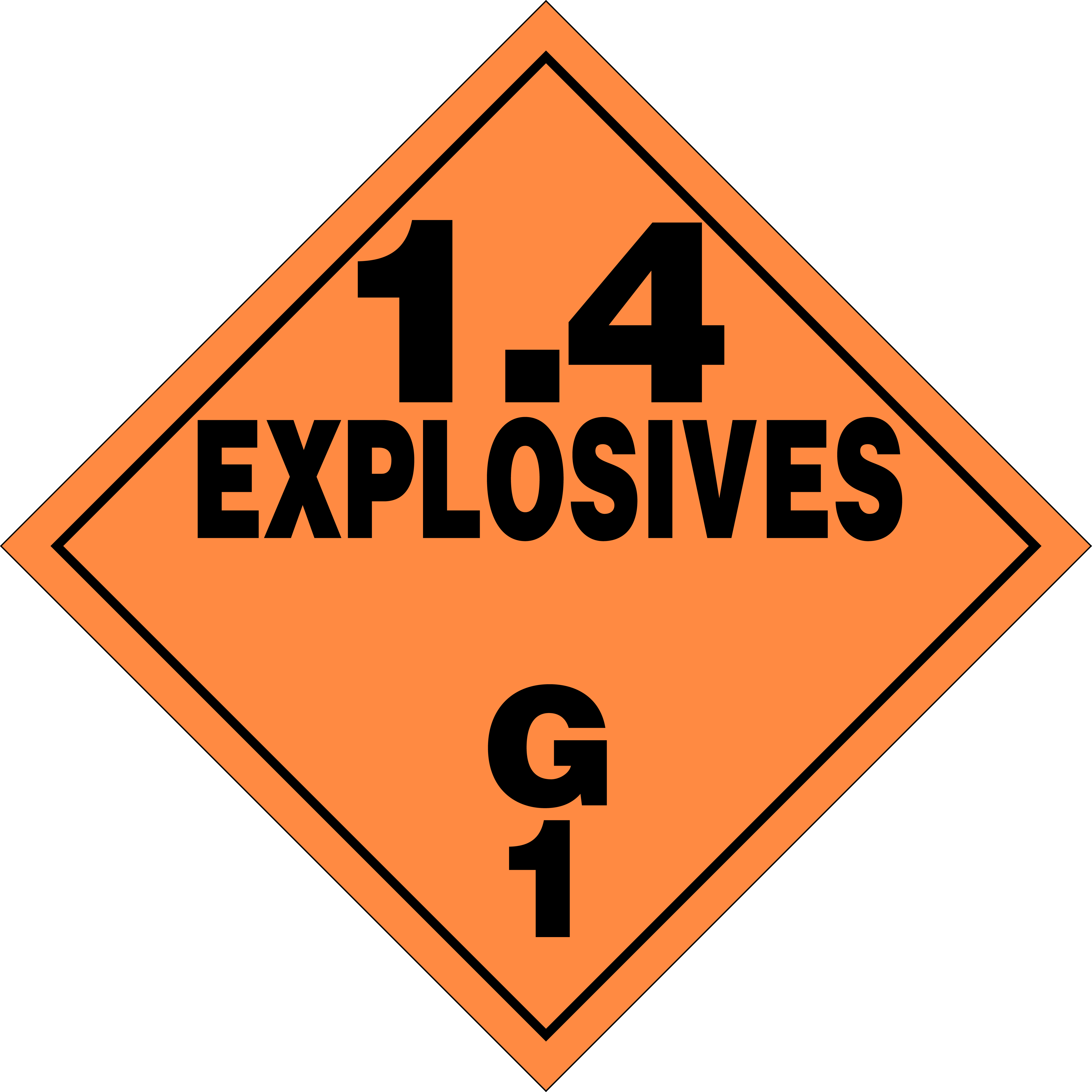Downloadable Hazmat Placards - Ian-Albert.com